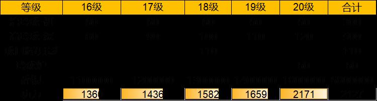 附件1614085494.png